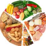 Alimentazione per lo sviluppo muscolare